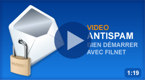 Vidéo Antispam